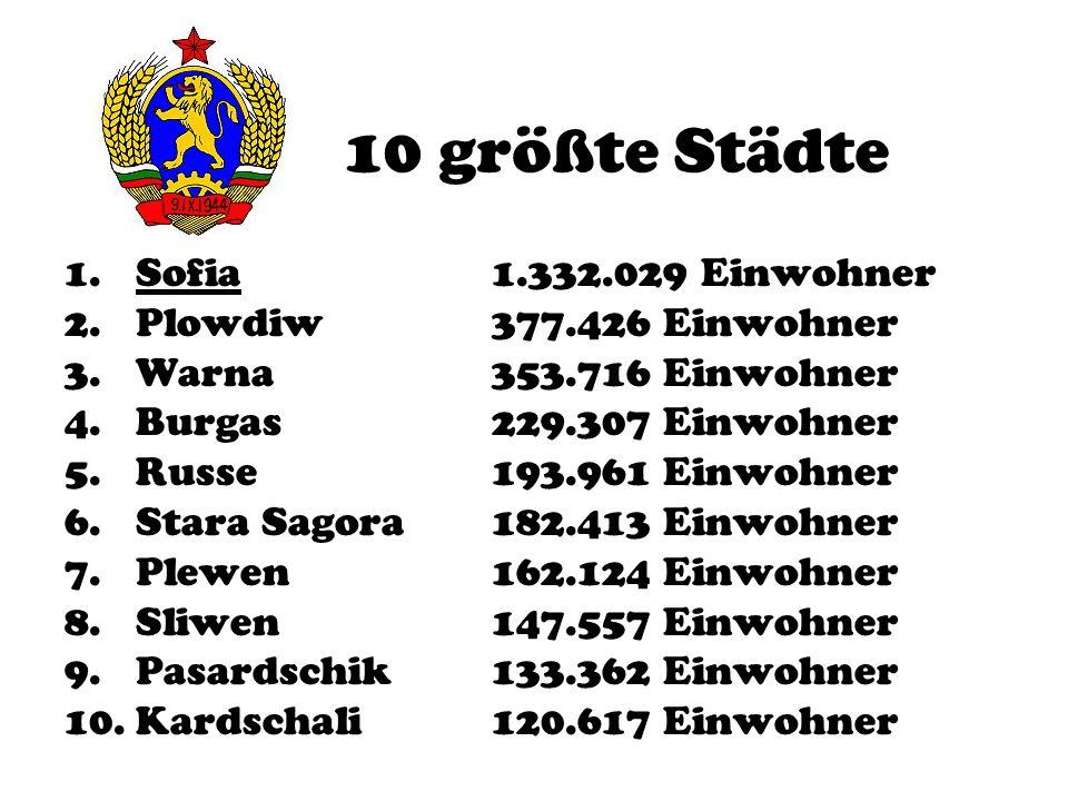 10 größte Städte 1.Sofia 1.332.029 Einwohner 2.Plowdiw 377.426 Einwohner 3.Warna 353.716 Einwohner 4.Burgas 229.307 Einwohner 5.Russe 193.961 Einwohne