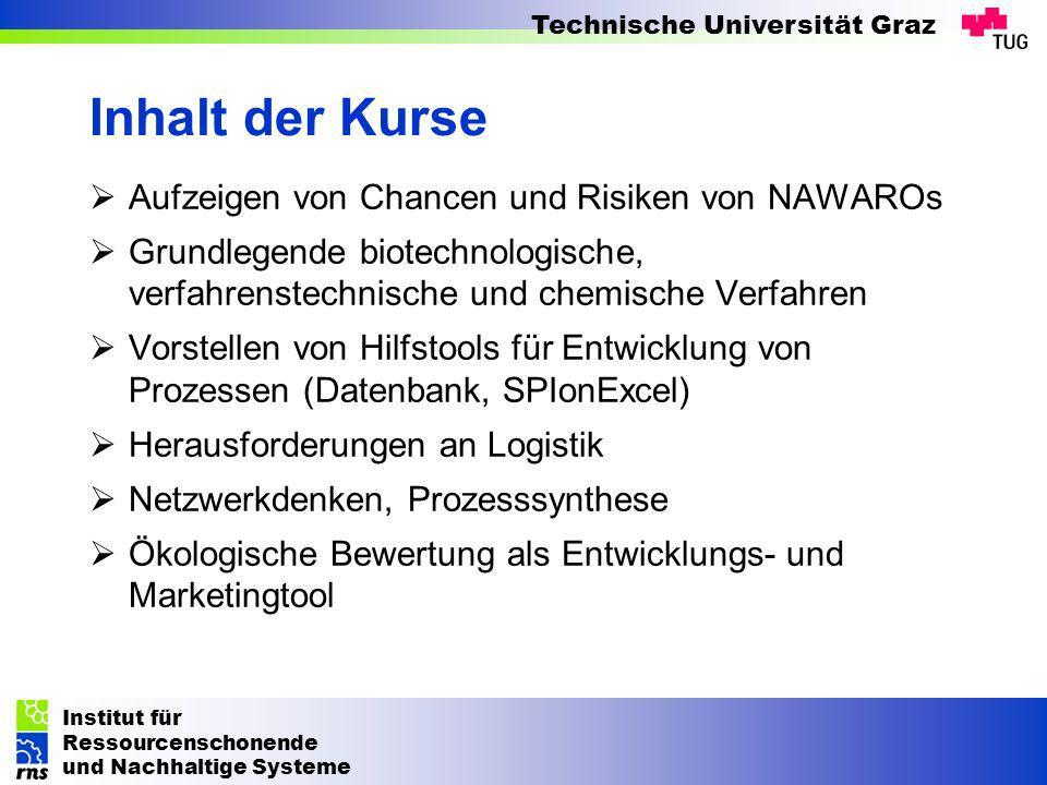 Institut für Ressourcenschonende und Nachhaltige Systeme Technische Universität Graz Inhalt der Kurse Aufzeigen von Chancen und Risiken von NAWAROs Gr