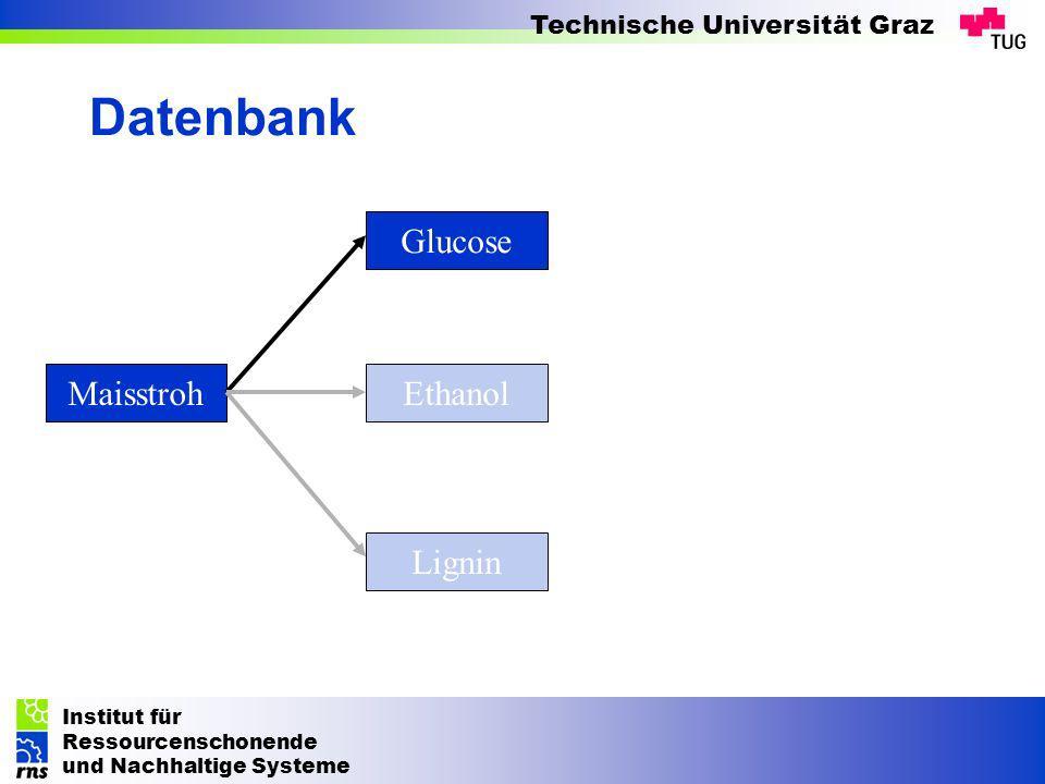 Institut für Ressourcenschonende und Nachhaltige Systeme Technische Universität Graz Datenbank Maisstroh Glucose Lignin Ethanol
