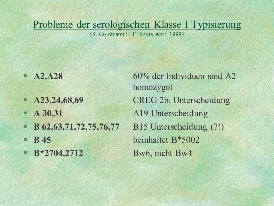 Probleme der serologischen Klasse I Typisierung (S. Goldmann ; EFI Kreta April 1999) §A2,A2860% der Individuen sind A2 homozygot §A23,24,68,69CREG 2b,