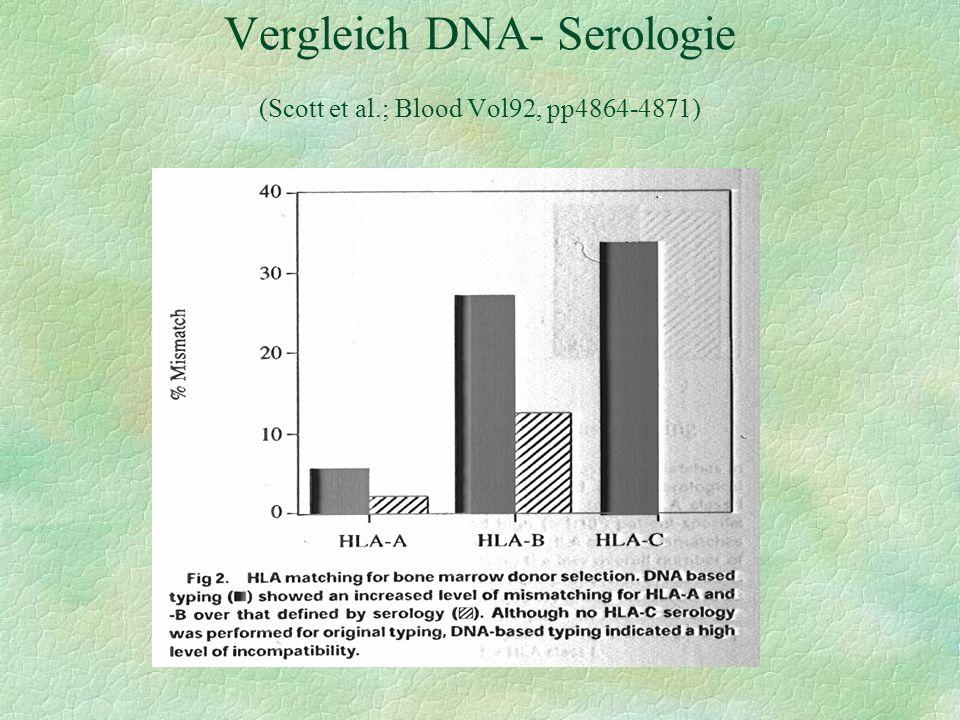 Vergleich DNA- Serologie (Scott et al.; Blood Vol92, pp4864-4871)