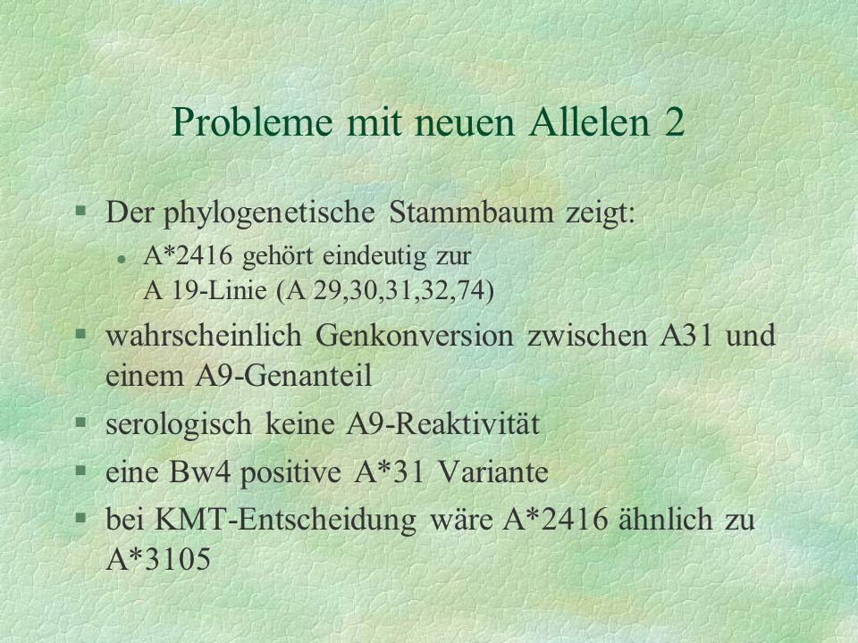 Probleme mit neuen Allelen 2 §Der phylogenetische Stammbaum zeigt: l A*2416 gehört eindeutig zur A 19-Linie (A 29,30,31,32,74) §wahrscheinlich Genkonv