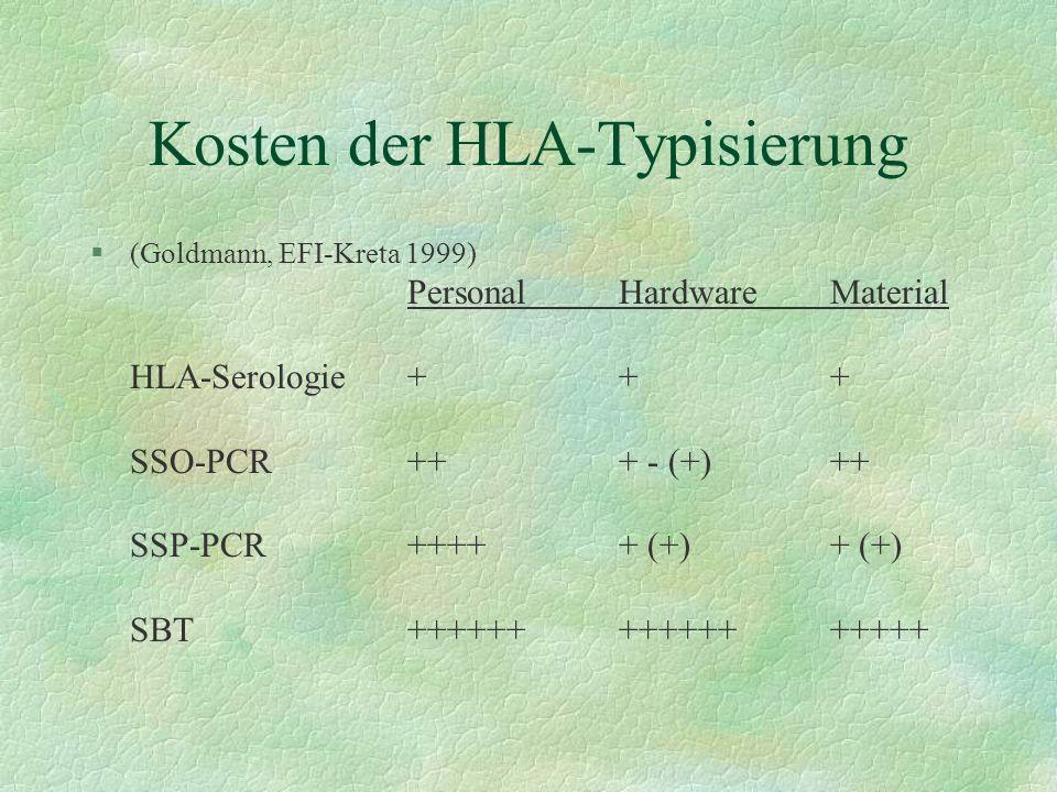 Kosten der HLA-Typisierung §(Goldmann, EFI-Kreta 1999) PersonalHardwareMaterial HLA-Serologie+++ SSO-PCR+++ - (+)++ SSP-PCR+++++ (+)+ (+) SBT+++++++++