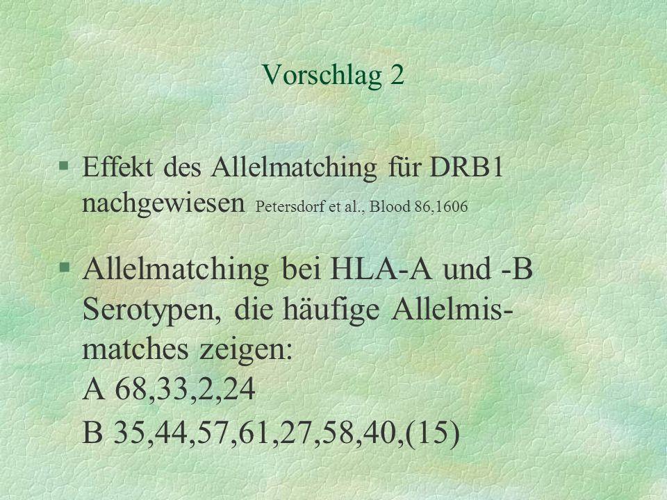Vorschlag 2 §Effekt des Allelmatching für DRB1 nachgewiesen Petersdorf et al., Blood 86,1606 §Allelmatching bei HLA-A und -B Serotypen, die häufige Al