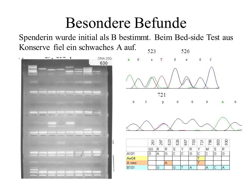 Besondere Befunde 523 526 Spenderin wurde initial als B bestimmt. Beim Bed-side Test aus Konserve fiel ein schwaches A auf. 721