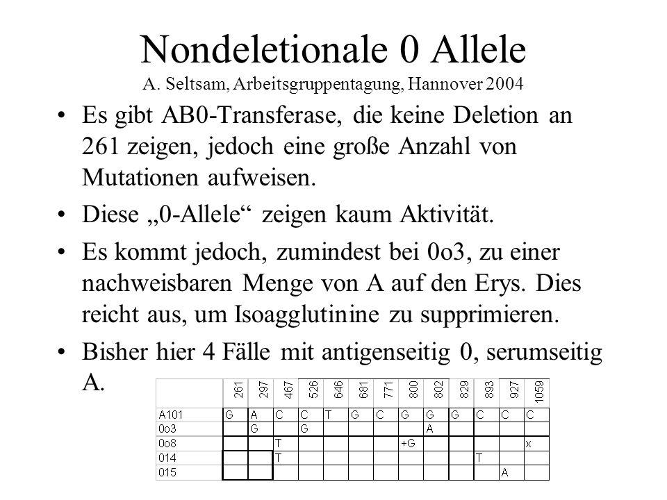 Nondeletionale 0 Allele A. Seltsam, Arbeitsgruppentagung, Hannover 2004 Es gibt AB0-Transferase, die keine Deletion an 261 zeigen, jedoch eine große A