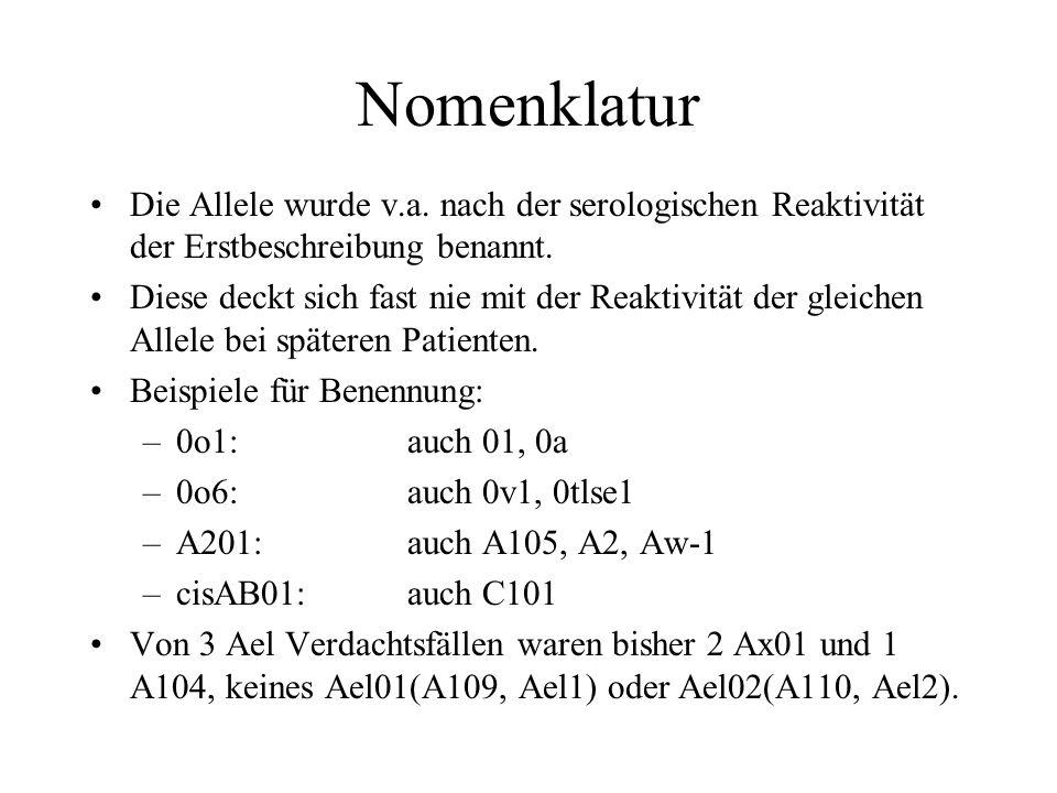 Nomenklatur Die Allele wurde v.a.nach der serologischen Reaktivität der Erstbeschreibung benannt.
