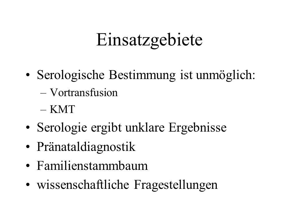 Einsatzgebiete Serologische Bestimmung ist unmöglich: –Vortransfusion –KMT Serologie ergibt unklare Ergebnisse Pränataldiagnostik Familienstammbaum wi