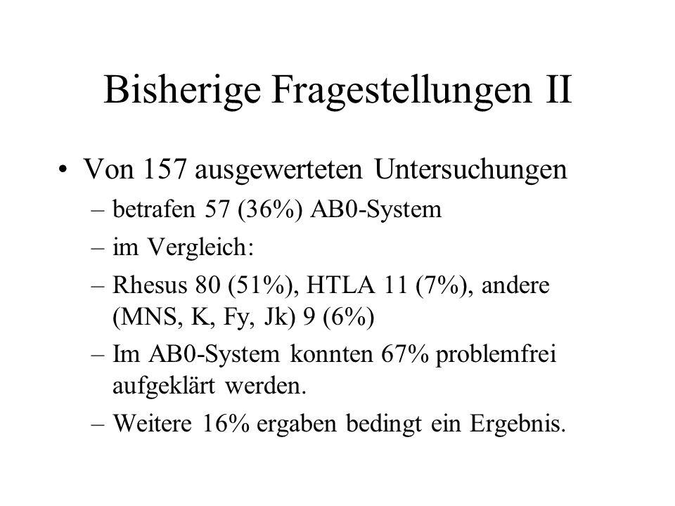 Bisherige Fragestellungen II Von 157 ausgewerteten Untersuchungen –betrafen 57 (36%) AB0-System –im Vergleich: –Rhesus 80 (51%), HTLA 11 (7%), andere (MNS, K, Fy, Jk) 9 (6%) –Im AB0-System konnten 67% problemfrei aufgeklärt werden.