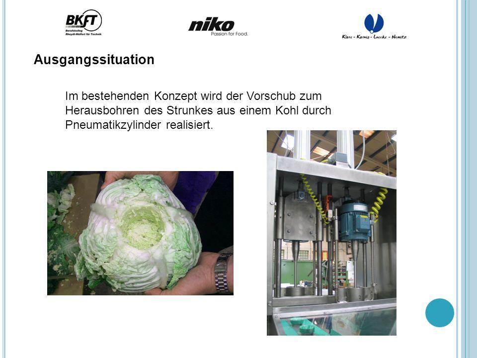 Ausgangssituation Im bestehenden Konzept wird der Vorschub zum Herausbohren des Strunkes aus einem Kohl durch Pneumatikzylinder realisiert.