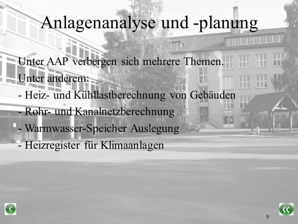 Anlagenanalyse und -planung Unter AAP verbergen sich mehrere Themen.