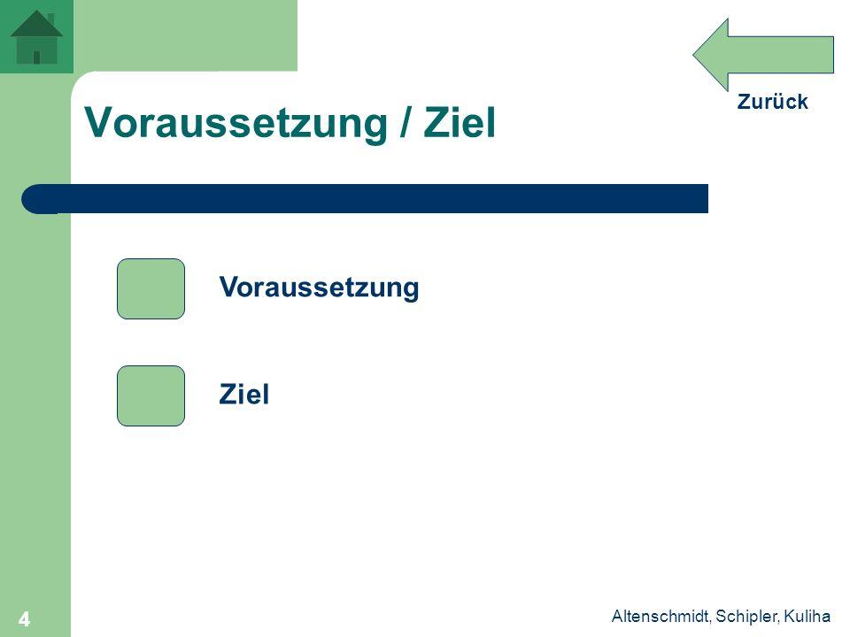Zurück Altenschmidt, Schipler, Kuliha 4 Voraussetzung / Ziel Ziel Voraussetzung