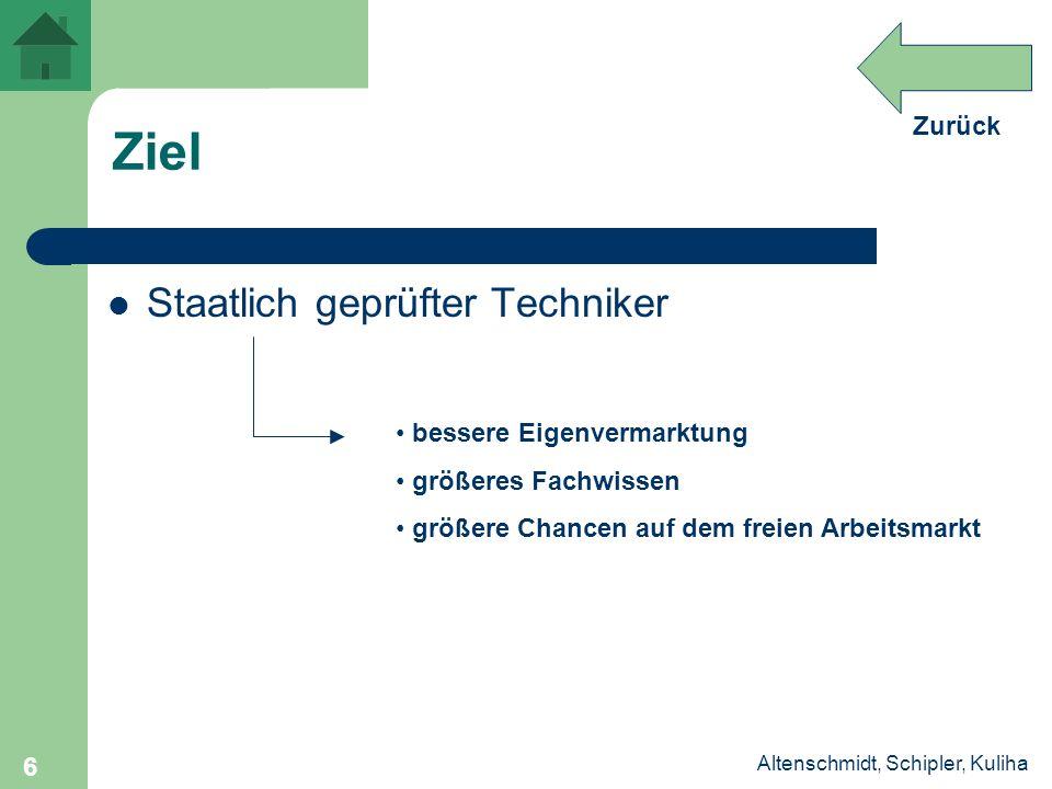 Zurück Altenschmidt, Schipler, Kuliha 6 Ziel Staatlich geprüfter Techniker bessere Eigenvermarktung größeres Fachwissen größere Chancen auf dem freien