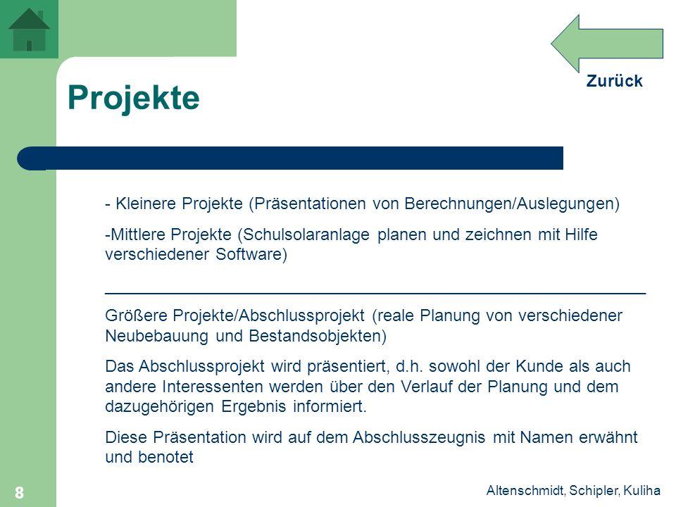 Zurück Altenschmidt, Schipler, Kuliha 8 Projekte - Kleinere Projekte (Präsentationen von Berechnungen/Auslegungen) -Mittlere Projekte (Schulsolaranlag