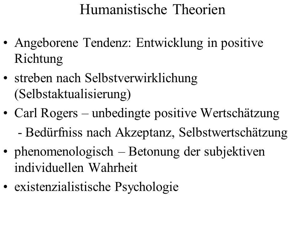 Banduras sozial-kognitive Lerntheorie Komplexe Interaktionen zwischen individuellen Faktoren, Verhalten und Umweltreizen reziproker Determinismus zwischen den Komponenten Selbstwirksamkeit und Ergebniserwartungen PERSON UMWELTVERHALTEN