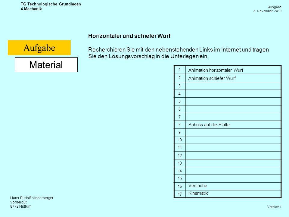 Hans-Rudolf Niederberger Vordergut 8772 Nidfurn Ausgabe 3. November 2010 TG Technologische Grundlagen 4 Mechanik Version 1 Material Horizontaler und s