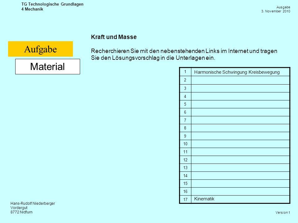 Hans-Rudolf Niederberger Vordergut 8772 Nidfurn Ausgabe 3. November 2010 TG Technologische Grundlagen 4 Mechanik Version 1 Material Kraft und Masse Re