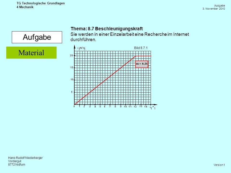Hans-Rudolf Niederberger Vordergut 8772 Nidfurn Ausgabe 3. November 2010 TG Technologische Grundlagen 4 Mechanik Version 1 Aufgabe Thema: 8.7 Beschleu