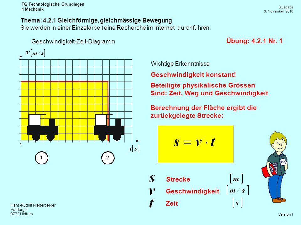 Hans-Rudolf Niederberger Vordergut 8772 Nidfurn Ausgabe 3. November 2010 TG Technologische Grundlagen 4 Mechanik Version 1 Thema: 4.2.1 Gleichförmige,