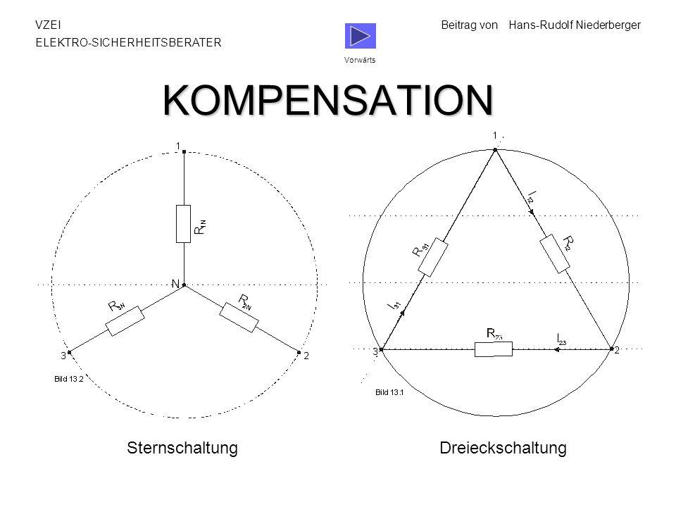 KOMPENSATION VZEIBeitrag vonHans-Rudolf Niederberger ELEKTRO-SICHERHEITSBERATER SternschaltungDreieckschaltung Vorwärts