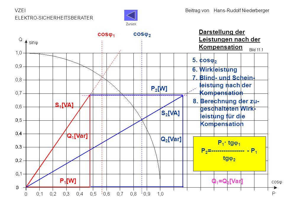 VZEIBeitrag vonHans-Rudolf Niederberger ELEKTRO-SICHERHEITSBERATER Darstellung der Leistungen nach der Kompensation 5. cos 2 P 1 · tg 1 P 2 =---------