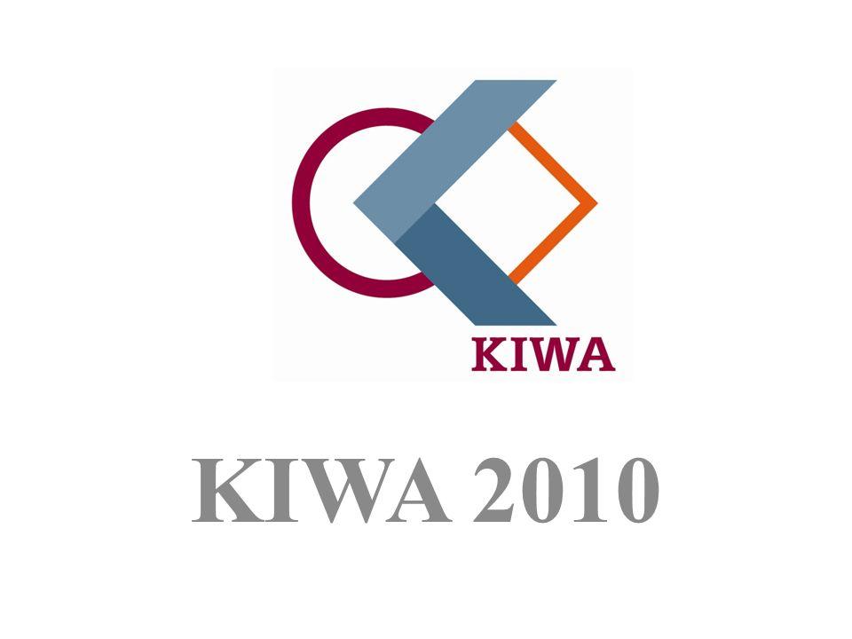 KIWA 2010