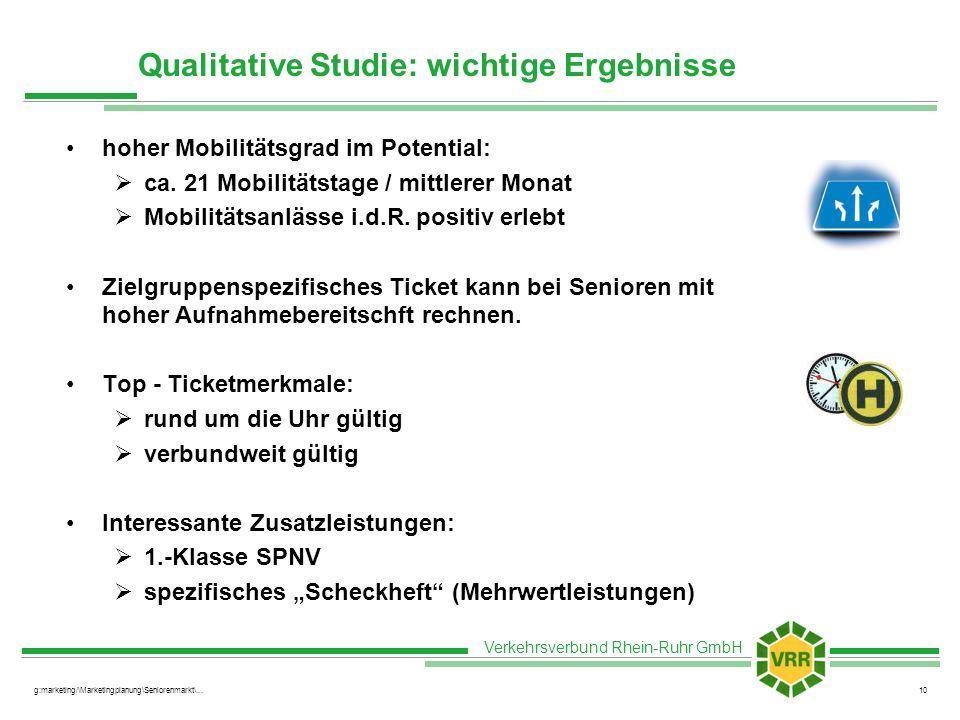 Verkehrsverbund Rhein-Ruhr GmbH g:marketing/\Marketingplanung\Seniorenmarkt\...10 Qualitative Studie: wichtige Ergebnisse hoher Mobilitätsgrad im Potential: ca.