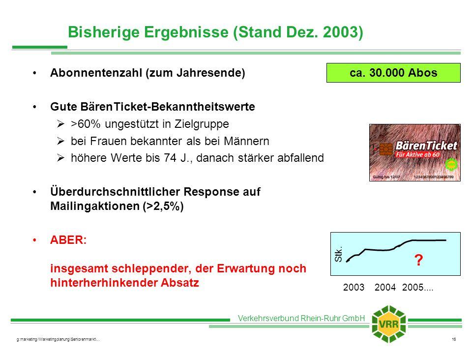 Verkehrsverbund Rhein-Ruhr GmbH g:marketing/\Marketingplanung\Seniorenmarkt\...16 Bisherige Ergebnisse (Stand Dez. 2003) Abonnentenzahl (zum Jahresend