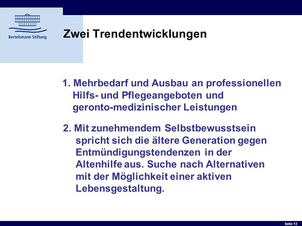 Seite 13 Zwei Trendentwicklungen 1. Mehrbedarf und Ausbau an professionellen Hilfs- und Pflegeangeboten und geronto-medizinischer Leistungen 2. Mit zu