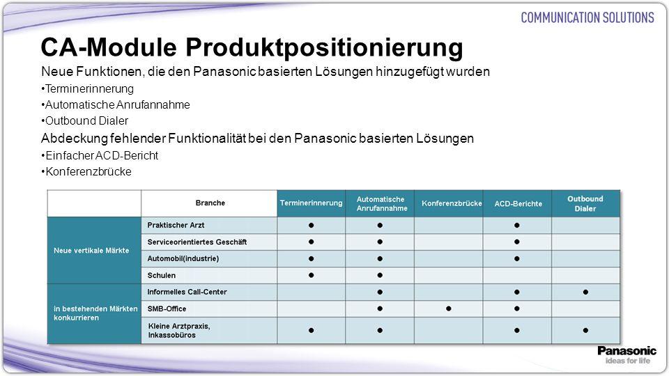 5 CA-Module Produktpositionierung Neue Funktionen, die den Panasonic basierten Lösungen hinzugefügt wurden Terminerinnerung Automatische Anrufannahme Outbound Dialer Abdeckung fehlender Funktionalität bei den Panasonic basierten Lösungen Einfacher ACD-Bericht Konferenzbrücke