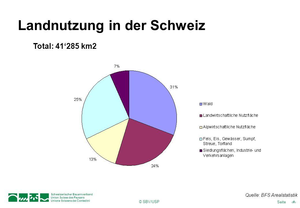 © SBV/USP 16Seite Schweizerischer Bauernverband Union Suisse des Paysans Unione Svizzera dei Contadini Landnutzung in der Schweiz Total: 41285 km2 Que