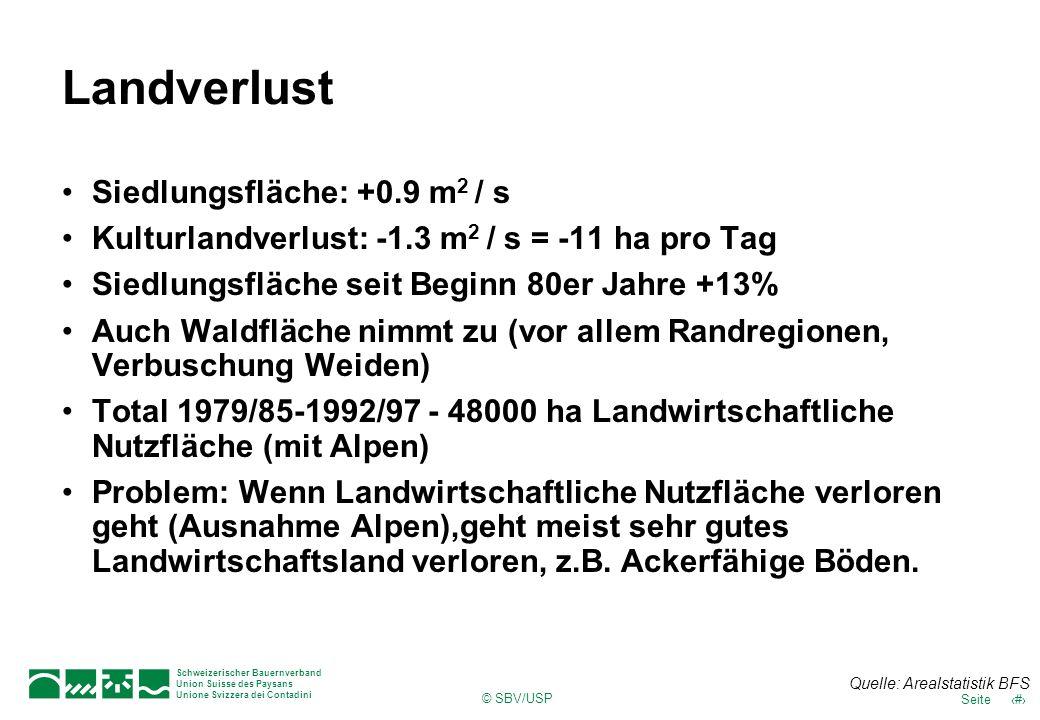 © SBV/USP 17Seite Schweizerischer Bauernverband Union Suisse des Paysans Unione Svizzera dei Contadini Landverlust Siedlungsfläche: +0.9 m 2 / s Kultu