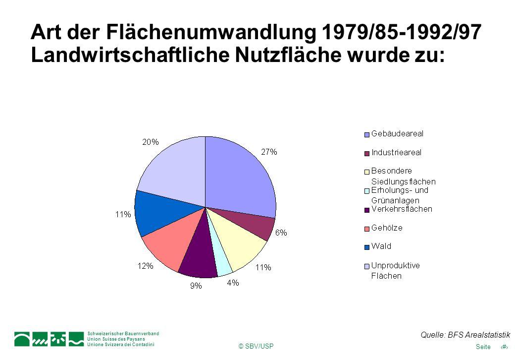 © SBV/USP 19Seite Schweizerischer Bauernverband Union Suisse des Paysans Unione Svizzera dei Contadini Art der Flächenumwandlung 1979/85-1992/97 Landw