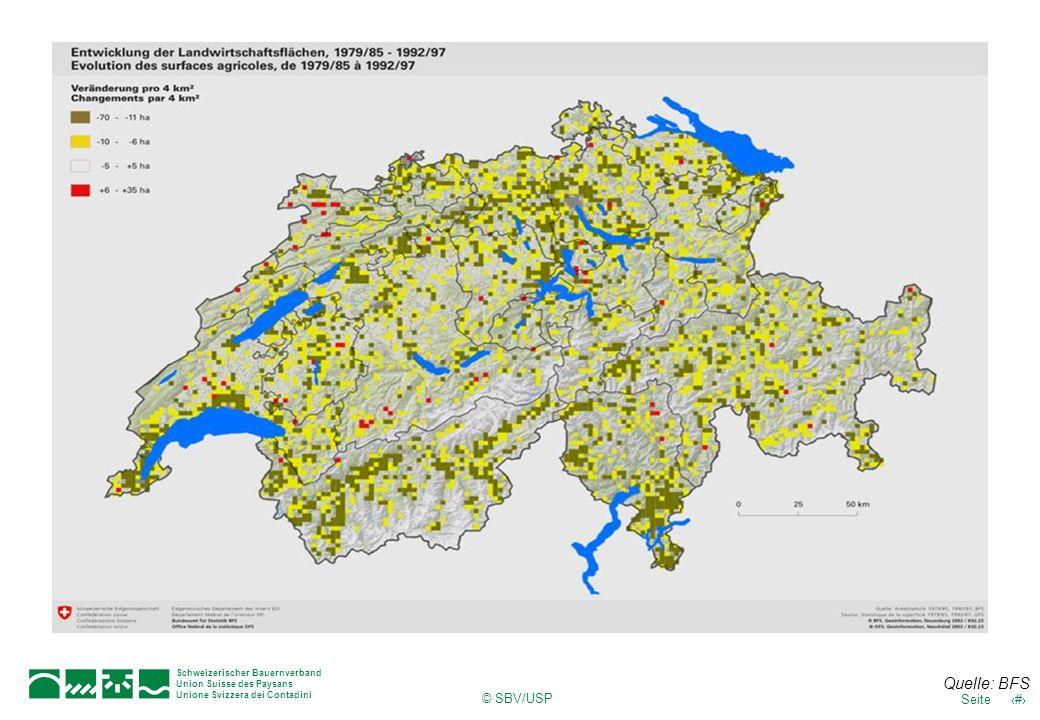 © SBV/USP 20Seite Schweizerischer Bauernverband Union Suisse des Paysans Unione Svizzera dei Contadini Quelle: BFS