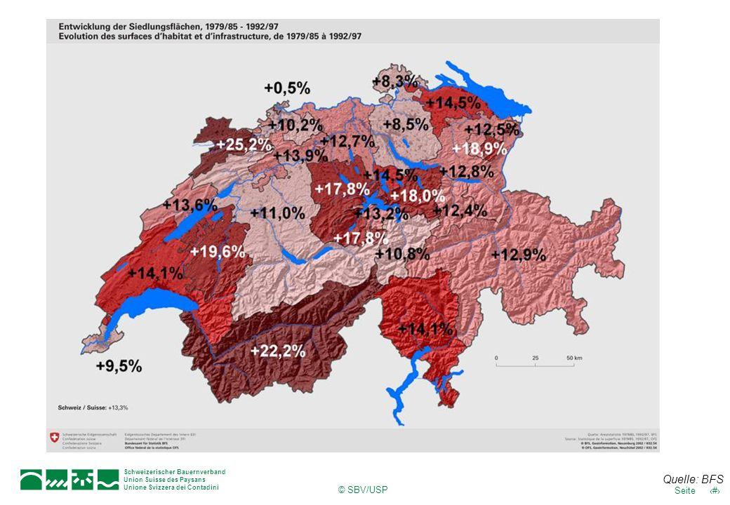 © SBV/USP 21Seite Schweizerischer Bauernverband Union Suisse des Paysans Unione Svizzera dei Contadini Quelle: BFS