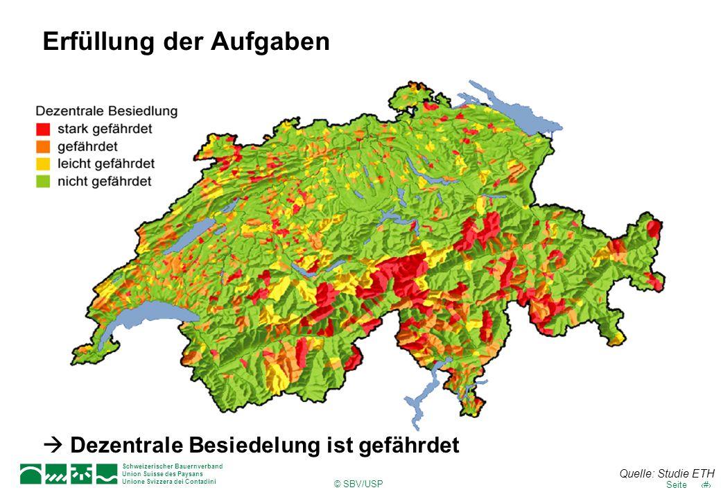 © SBV/USP 27Seite Schweizerischer Bauernverband Union Suisse des Paysans Unione Svizzera dei Contadini Erfüllung der Aufgaben Dezentrale Besiedelung i