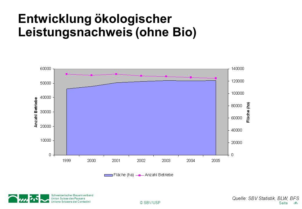 © SBV/USP 31Seite Schweizerischer Bauernverband Union Suisse des Paysans Unione Svizzera dei Contadini Entwicklung ökologischer Leistungsnachweis (ohn