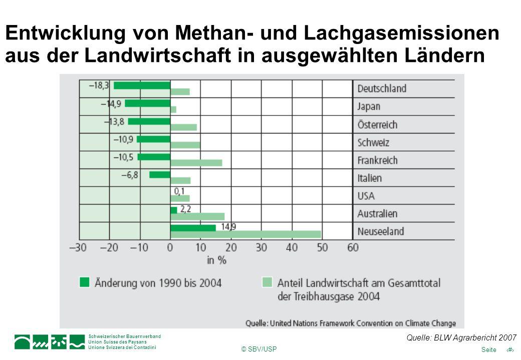 © SBV/USP 37Seite Schweizerischer Bauernverband Union Suisse des Paysans Unione Svizzera dei Contadini Entwicklung von Methan- und Lachgasemissionen a