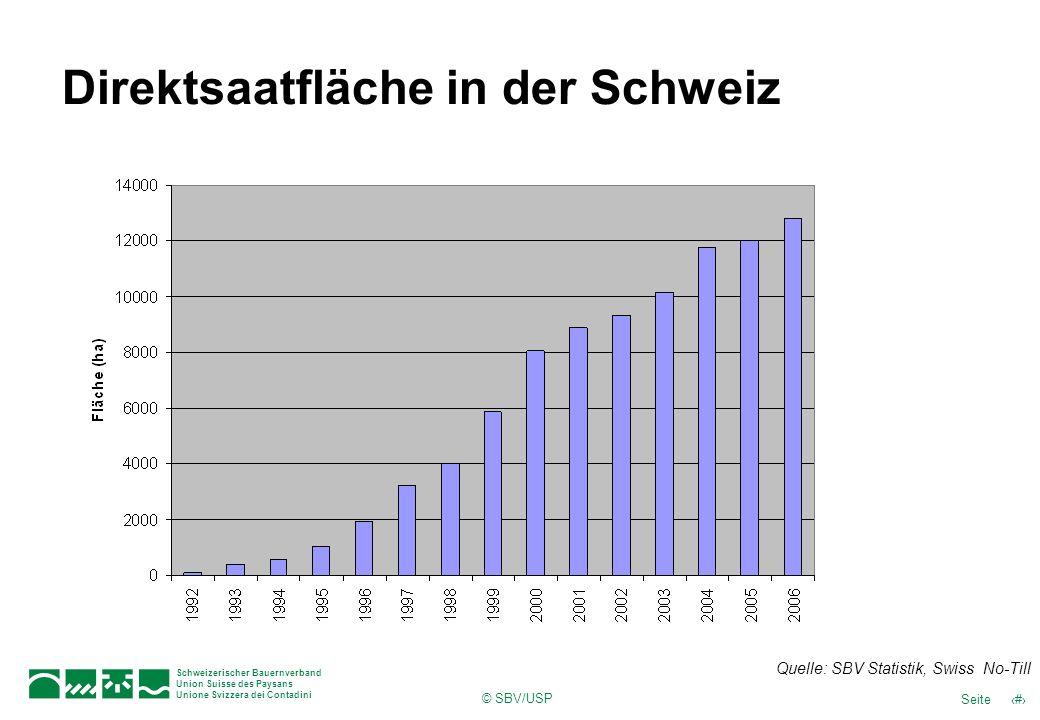 © SBV/USP 50Seite Schweizerischer Bauernverband Union Suisse des Paysans Unione Svizzera dei Contadini Direktsaatfläche in der Schweiz Quelle: SBV Sta