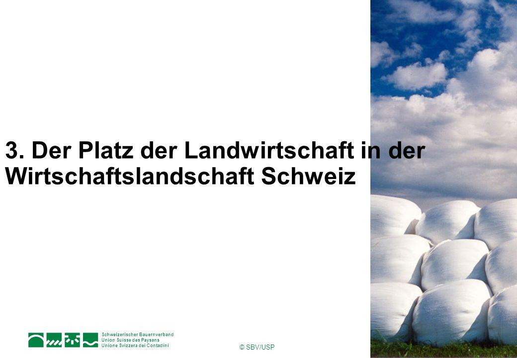 Schweizerischer Bauernverband Union Suisse des Paysans Unione Svizzera dei Contadini 1Seite © SBV/USP 3. Der Platz der Landwirtschaft in der Wirtschaf