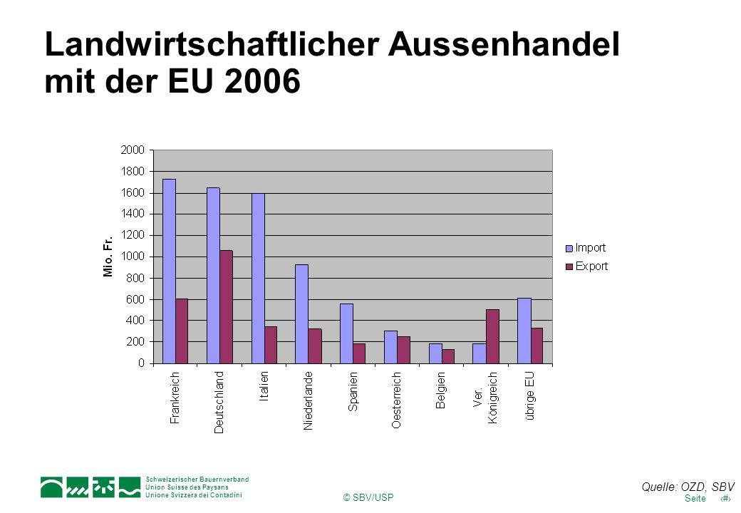 Schweizerischer Bauernverband Union Suisse des Paysans Unione Svizzera dei Contadini 11Seite © SBV/USP Landwirtschaftlicher Aussenhandel mit der EU 20