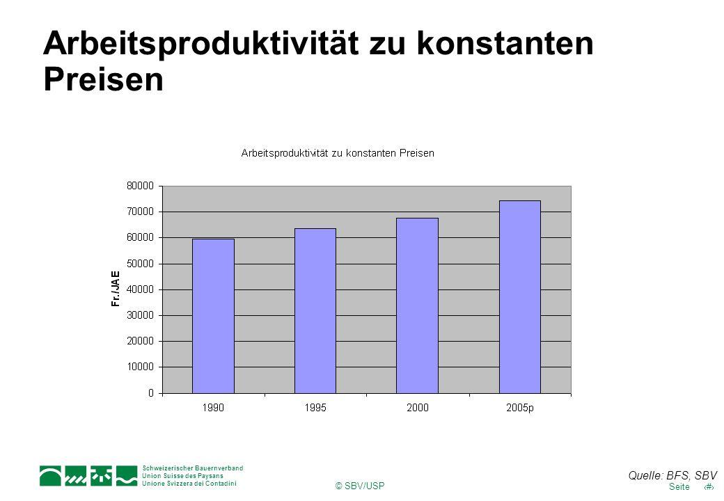 Schweizerischer Bauernverband Union Suisse des Paysans Unione Svizzera dei Contadini 9Seite © SBV/USP Arbeitsproduktivität zu konstanten Preisen Quell