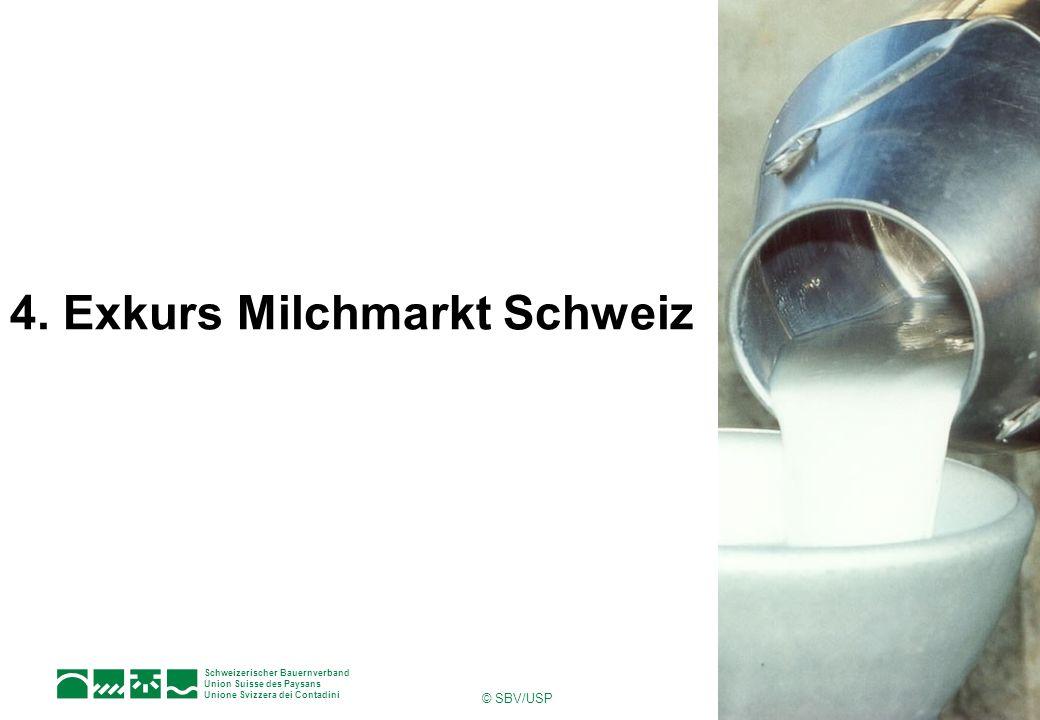 1Seite Schweizerischer Bauernverband Union Suisse des Paysans Unione Svizzera dei Contadini © SBV/USP 4. Exkurs Milchmarkt Schweiz