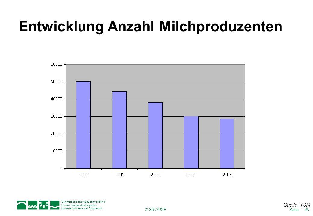 7Seite Schweizerischer Bauernverband Union Suisse des Paysans Unione Svizzera dei Contadini © SBV/USP Entwicklung Anzahl Milchproduzenten Quelle: TSM