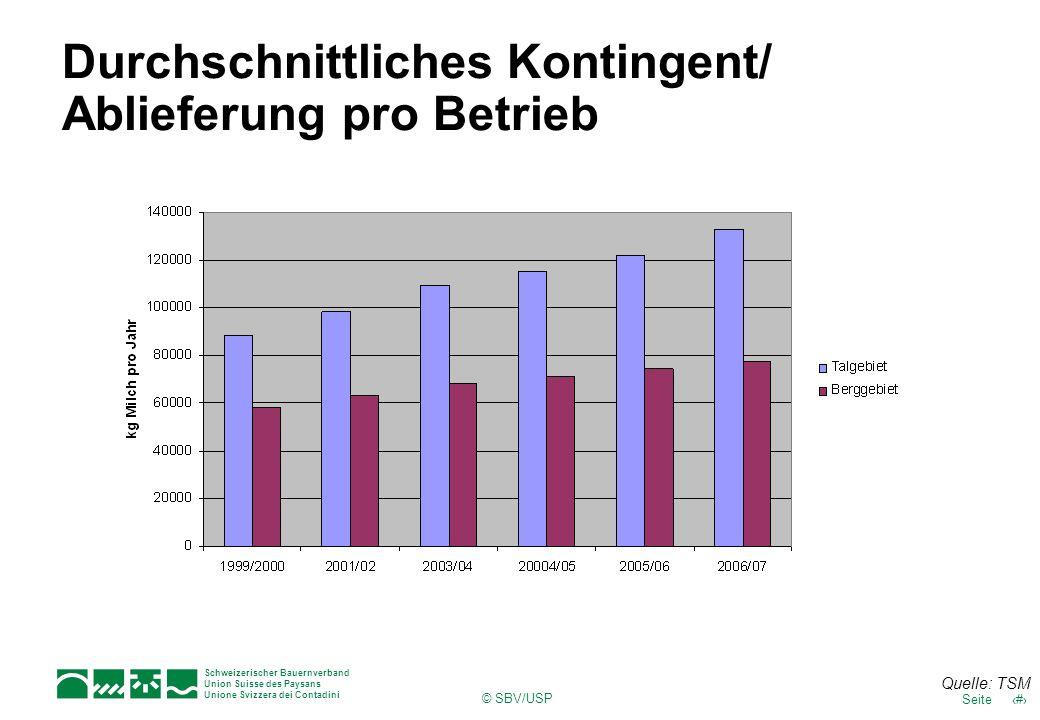 9Seite Schweizerischer Bauernverband Union Suisse des Paysans Unione Svizzera dei Contadini © SBV/USP Durchschnittliches Kontingent/ Ablieferung pro B