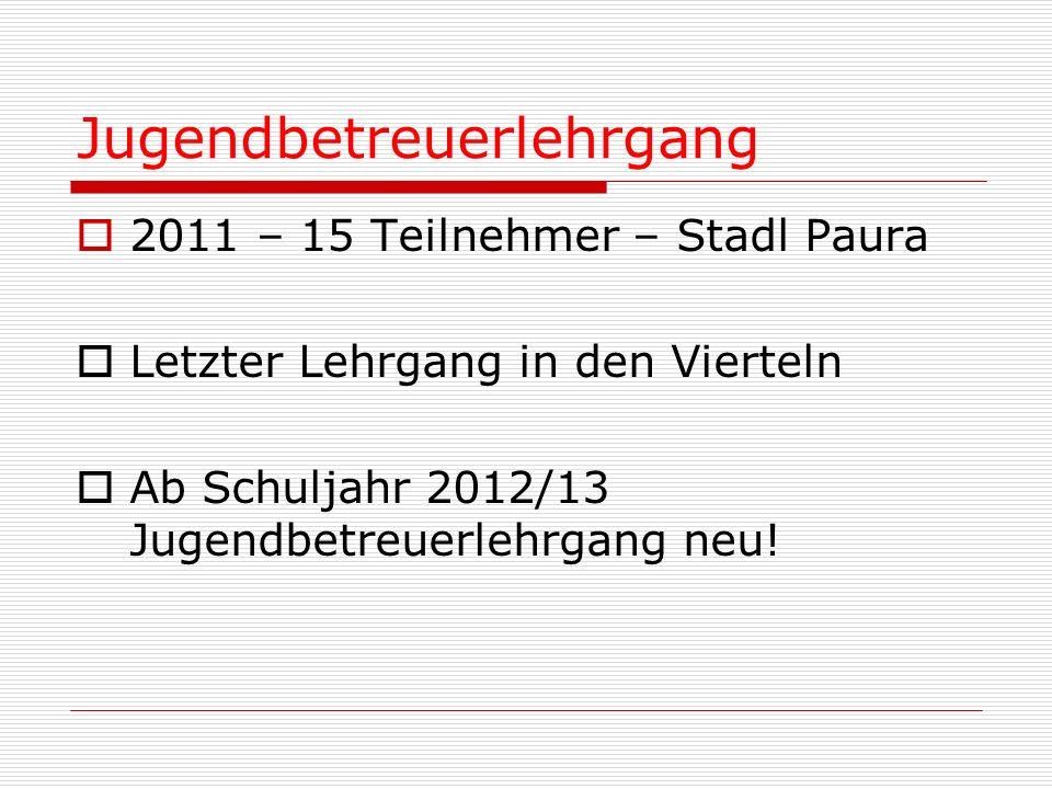 Jugendbetreuerlehrgang 2011 – 15 Teilnehmer – Stadl Paura Letzter Lehrgang in den Vierteln Ab Schuljahr 2012/13 Jugendbetreuerlehrgang neu!