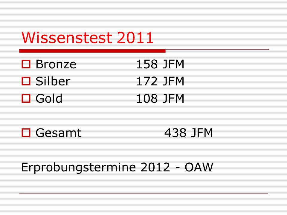 Wissenstest 2011 Bronze158 JFM Silber172 JFM Gold108 JFM Gesamt438 JFM Erprobungstermine 2012 - OAW