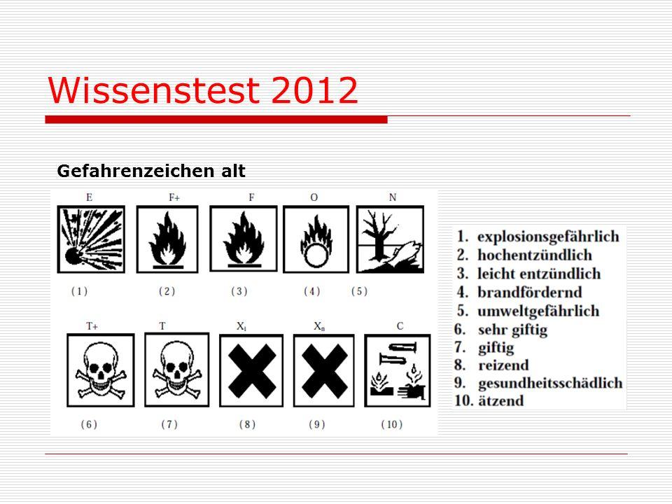 Wissenstest 2012 Gefahrenzeichen alt