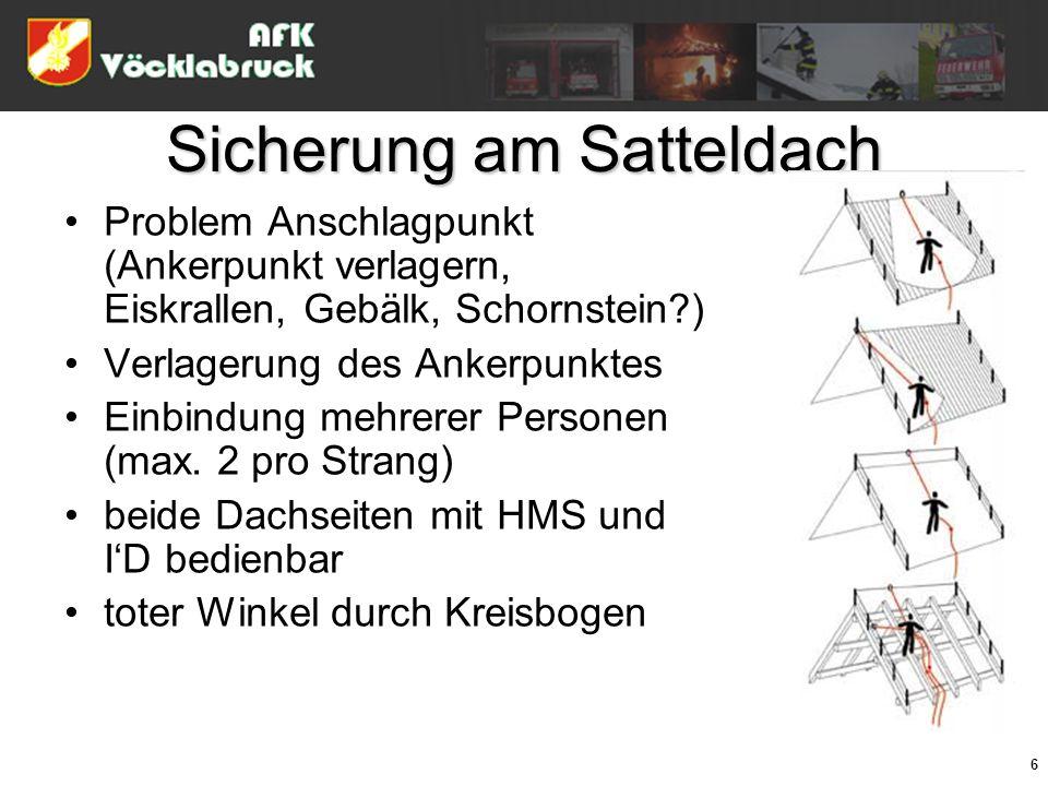 6 Sicherung am Satteldach Problem Anschlagpunkt (Ankerpunkt verlagern, Eiskrallen, Gebälk, Schornstein?) Verlagerung des Ankerpunktes Einbindung mehre