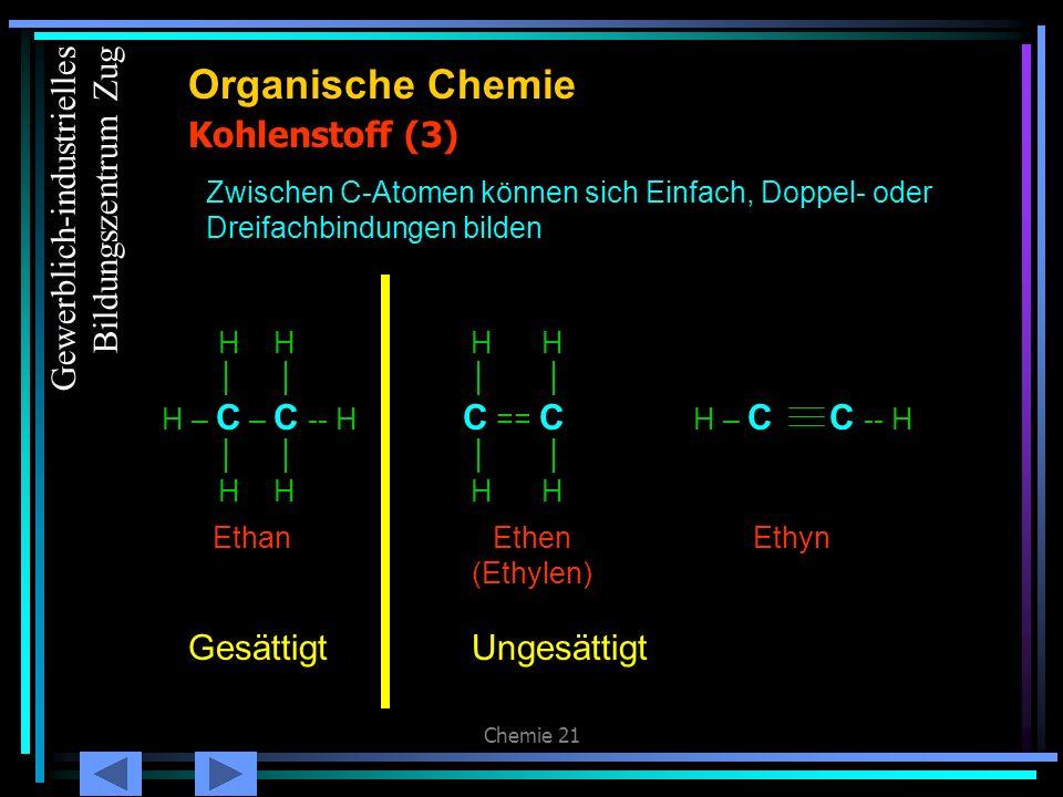 Chemie 21 Kohlenstoff (4) Organische Chemie Es können sich Ketten- oder ringförmige Verbindungen bilden H H H H H H H – C – C – C – C – C – C -- H H H H H H H Hexan H 2 C H 2 – C C -- H 2 H 2 – C C -- H 2 C H 2 Cyclohexan aliphatischZyklisch (aromatisch) Gewerblich-industrielles Bildungszentrum Zug